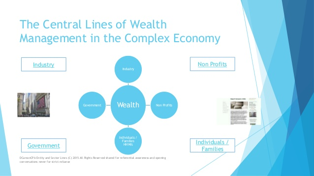 DCarsonCPA on Investment Management and Wealth in the Economy and Financials